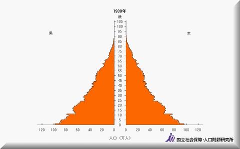 1930人口ピラミッド.jpg
