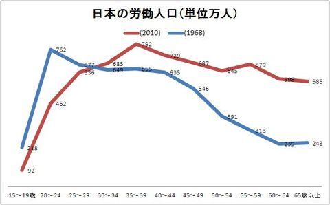 日本の労働力人口.jpg