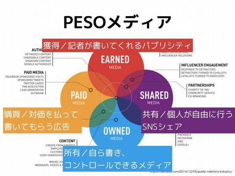 SixApart壽PESOモデル.jpg