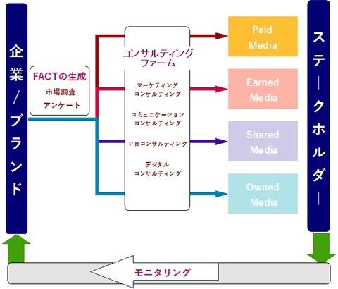 CCPlayer.jpg