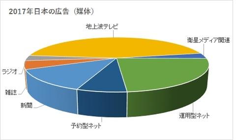 2017年日本の広告.jpg