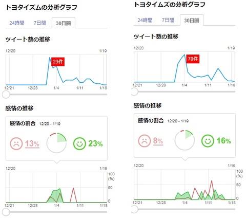 ToyoTimes.jpg